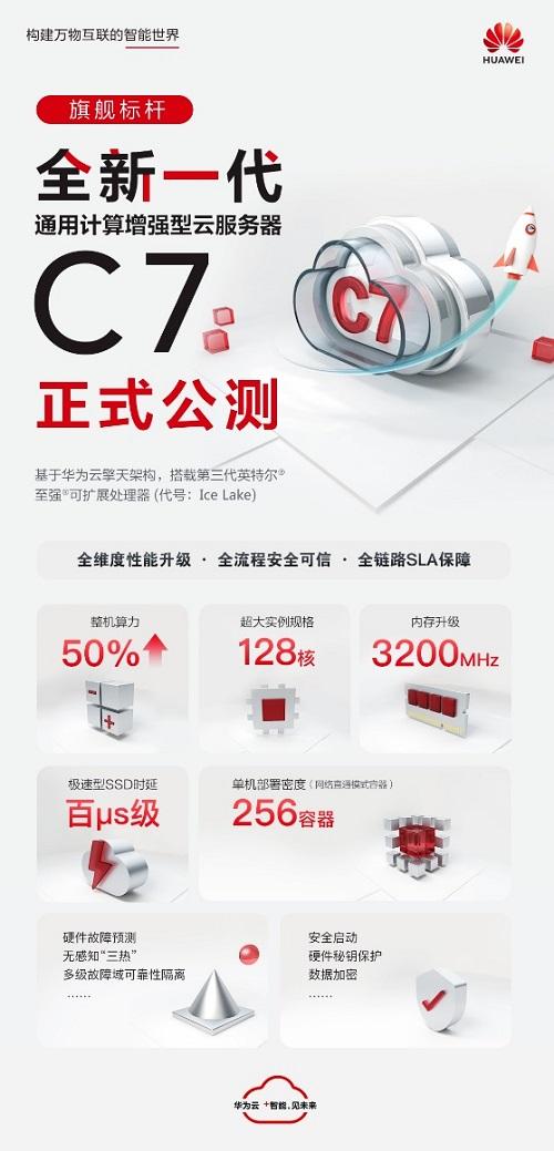 旗舰标杆:华为云全新一代云服务器C7正式公测